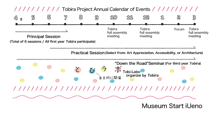 Tobira Project Annual Calendar of Events